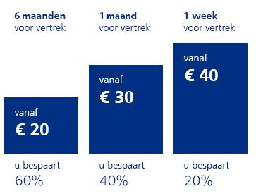 Prijzen treintickets Keulen