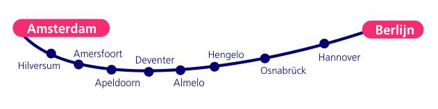 amsterdam-met-de-trein-naar-berlijn-te-reizen